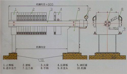 板框压滤机的结构设计说明